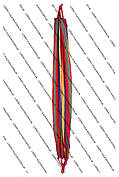 Гамак тканевой 200x150см до 180кг + термо одеяло