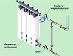 Шаровые краны для радиаторов - разновидности, назначение, особенности.