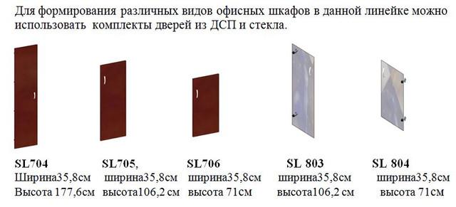 Двери  к корпуной мебели Стиль комплектация