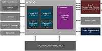 Компания MediaTek анонсировала новый 4-ядерный процессор MT8135 на архитектуре big.LITTLE