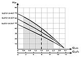 Скважинный (погружной) насос Водолей БЦПЭ 1,6–25У, фото 3