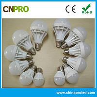 Лампы энергосберегающие светодиодные (led)