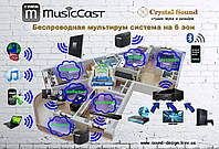 Yamaha MusicCAST беспроводный мультирум комплект на 6 зон