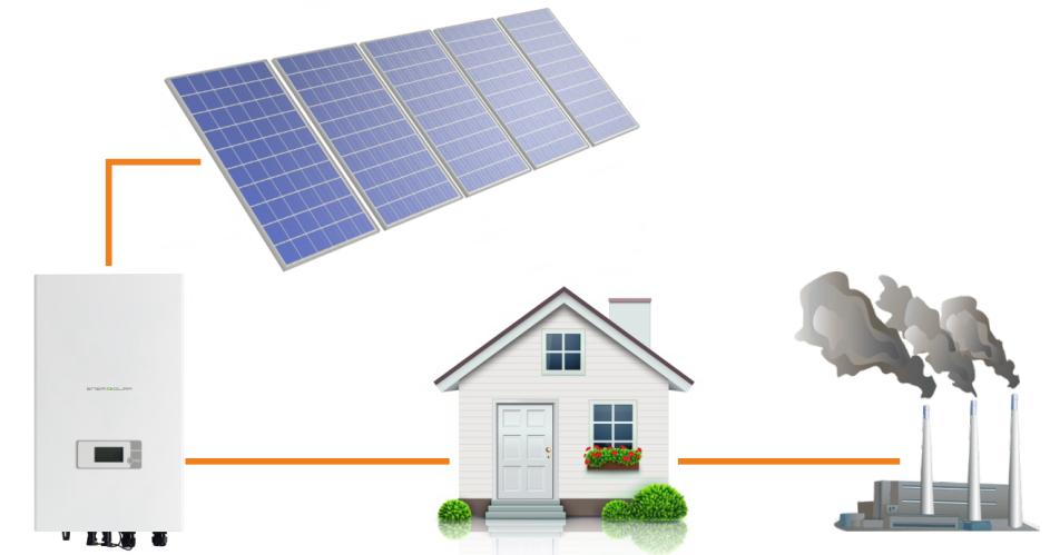 """Мережева сонячна електростанція ESTAR 5S (5 кВт) однофазна з можливістю """"Зеленого тарифу"""""""