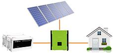 Автономні сонячні електростанції