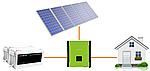 """Гибридная солнечная электростанция ESTAR 3G (3 кВт) Резерв с АКБ + """"Зелёный тариф"""""""