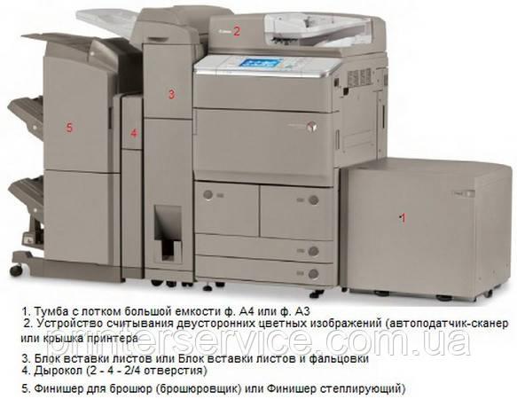 МФУ Canon iRA6055i