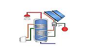 Сонячна система -2K ASM Система з Askosolar MAX