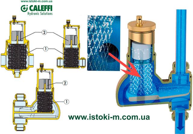 caleffi комплектующие для системы отопления