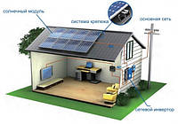 5000Вт трехфазная сетевая солнечная электростанция