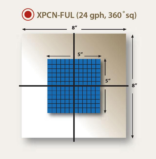 Характеристика форсунок XPCN
