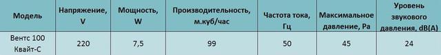 Технические характеристики Вентс 100 Квайт-С купить в Украине Киеве цена заказать