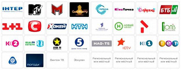 т2 телеканалы