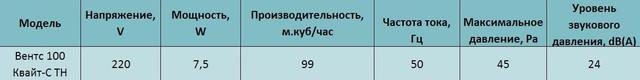 Технические характеристики Вентс 100 Квайт-С ТН купить в Украине Киеве цена заказать