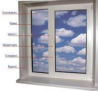 Металлопластиковое окно открывающееся