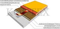 Декор -АСТ (антистатический) Полимерное толстослойное наливное покрытие с антистатическими свойствами.