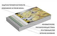 Заливка оракала, 3D пол. Наливное толстослойное покрытие с повышенными декоративными качествами