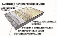 Декоративное покрытие с акриловыми чипсами. Тонкослойное декоративное покрытие с применением цветного наполнит