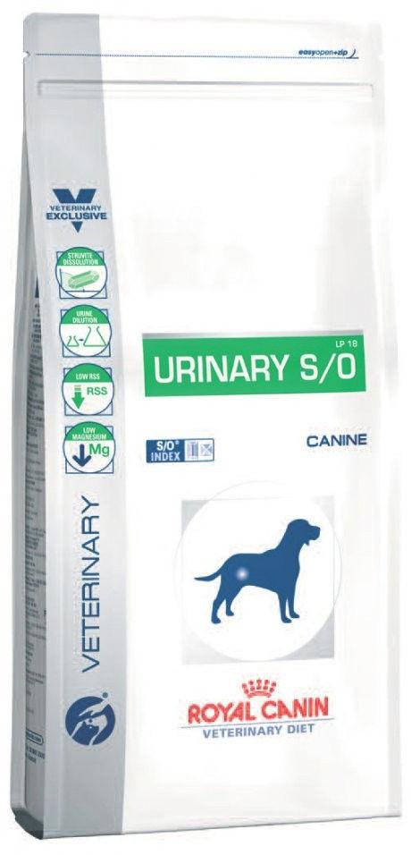 Лечебный корм для собак Royal Canin Urinary Dog - мочекаменная болезнь