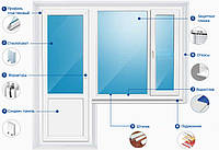 Балконный блок металлопластиковый 2000х2100 мм
