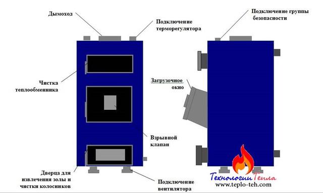 Схема котла Идмар УКС