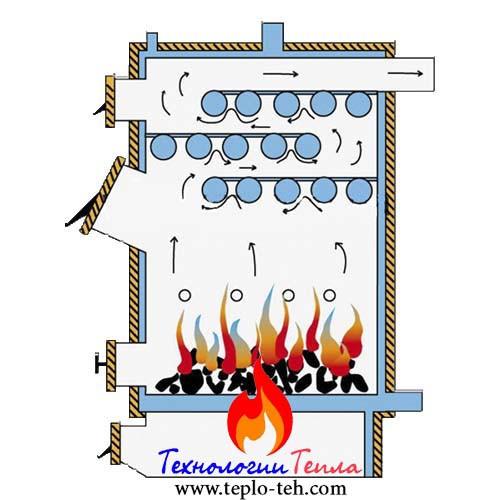 Схема котла Идмар ЖК-1
