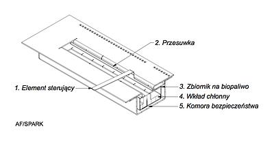 Горелка биокамина (топливный блок) длинная 700 мм, фото 3