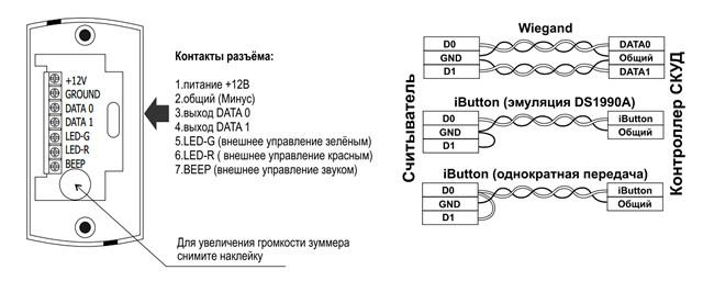 Считыватель проксимити карт Matrix II EH (Matrix 2 EH)