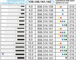 806.314.141.524.016-1 цилиндрическая с полусферой на торце синие турб.