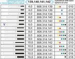 806.314.140.524.014 цилиндрическая с полусферой на торце синие турб.