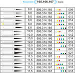 806.314.165.504.016 конусная желтые турб.