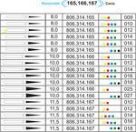 806.314.165.504.012 конусная желтые турб.