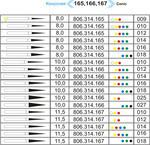 806.314.165.504.009 конусная желтые турб.