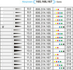 806.314.165.544.018 конусная черные турб.
