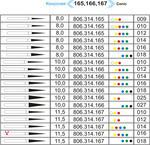 806.314.167.514.016 конусная красные турб.