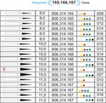 806.314.166.514.025 конусная красные турб.