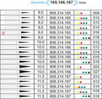 806.314.165.514.016 конусная красные турб.
