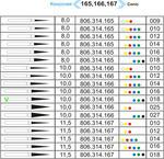 806.314.166.534.018 конусная зеленые турб.