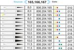 806.204.165.504.014 конусная желтая угл.
