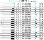 806.204.110.524.016 цилиндрическая синяя угл.