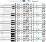 806.204.110.524.025 цилиндрическая синяя угл.