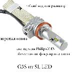 Новые светодиодные лампы в головной свет автомобиля SL LED серии G5S
