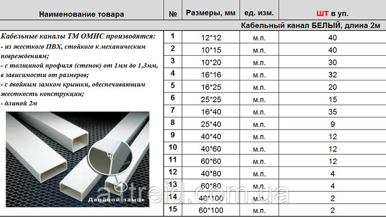 Кабель-канал 16*16 Омис Украина, фото 2