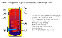 Бойлер водонагреватель косвенного нагрева стационарный Drazice Дражице OKCE 100 NTR/2,2kW