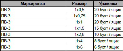 Кабель ПВ-3 1 х 6  Украинский стандарт, фото 2