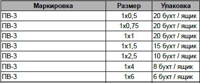 Кабель ПВ-3 1 х 4  Украинский стандарт, фото 2