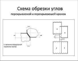 Шифер 8-волновый 5,8 мм асбестоцементный, фото 3