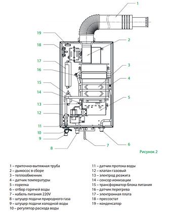 Газовая колонка водонагреватель Termaxi JSD 20R turbo серебристая Термакси, фото 2