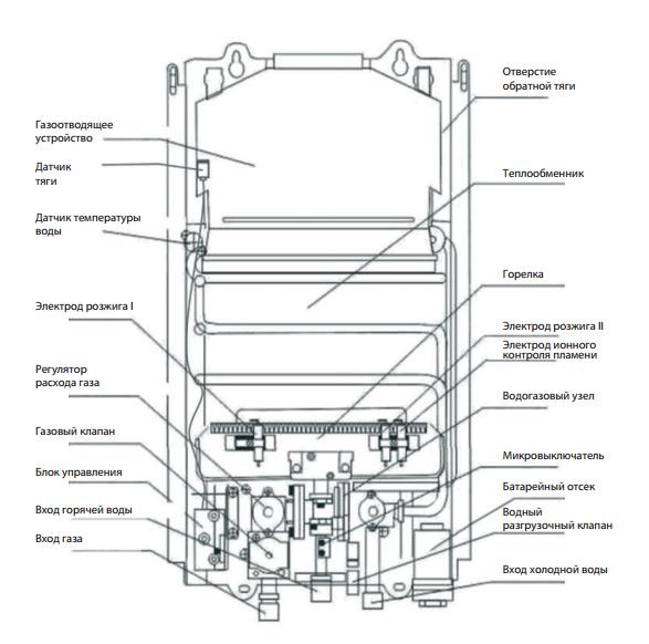 Газовая колонка водонагреватель Termaxi JSD 20W белая Термакси