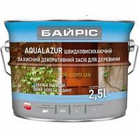 Аквалазурь швидковисихаючий захист деревини Аквалазурь 0,75л.